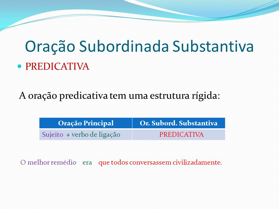 Oração Subordinada Substantiva PREDICATIVA A oração predicativa tem uma estrutura rígida: Oração PrincipalOr. Subord. Substantiva Sujeito + verbo de l