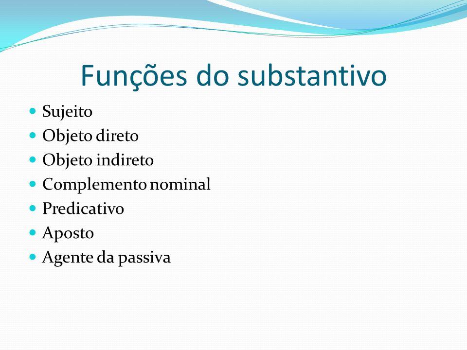 Funções do substantivo Sujeito Objeto direto Objeto indireto Complemento nominal Predicativo Aposto Agente da passiva