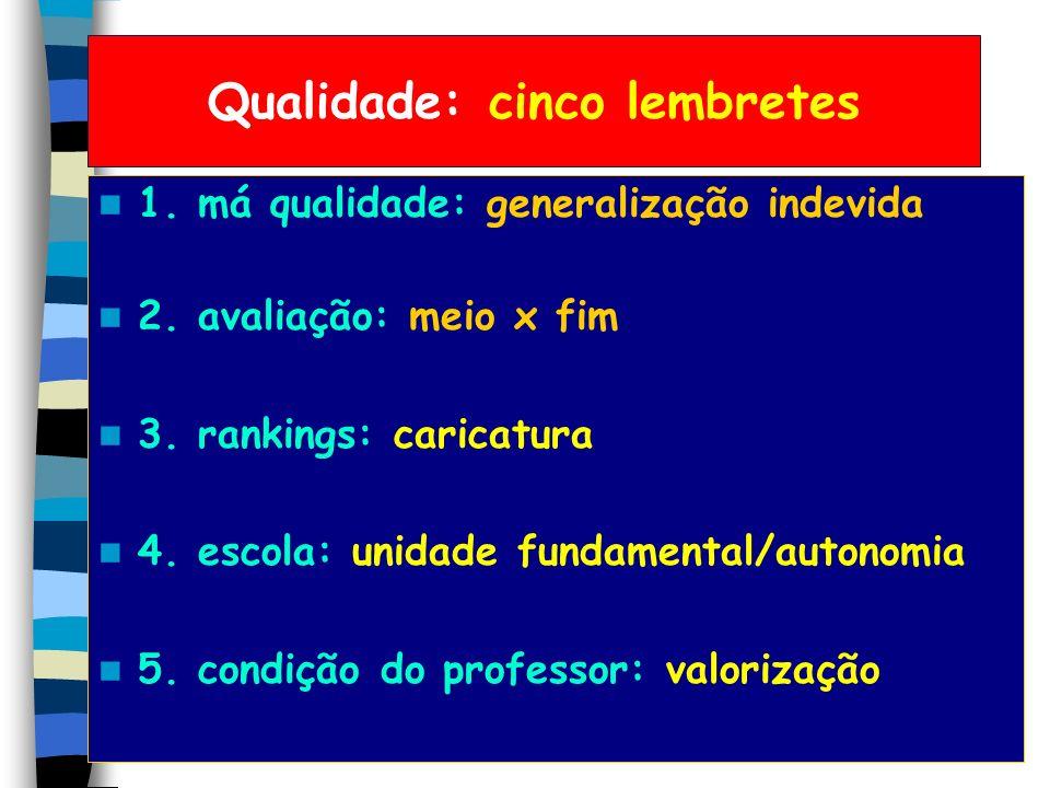 Qualidade: cinco lembretes 1. má qualidade: generalização indevida 2. avaliação: meio x fim 3. rankings: caricaturas 4. escola: unidade fundamental/au