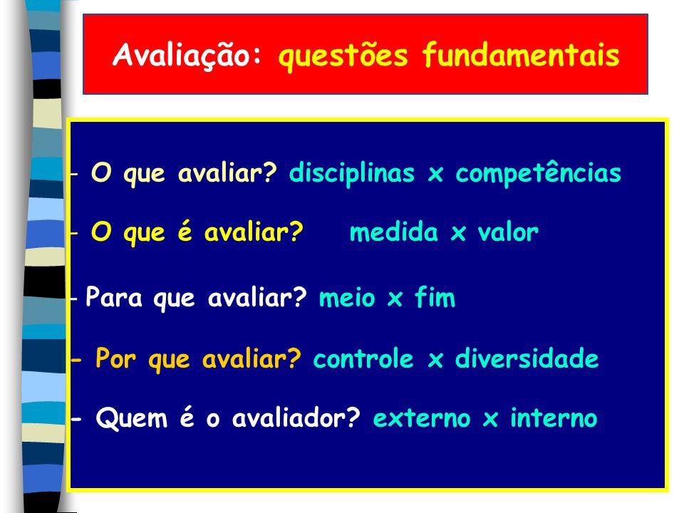 Avaliação: questões fundamentais - O que avaliar.disciplinas x competências - O que é avaliar.