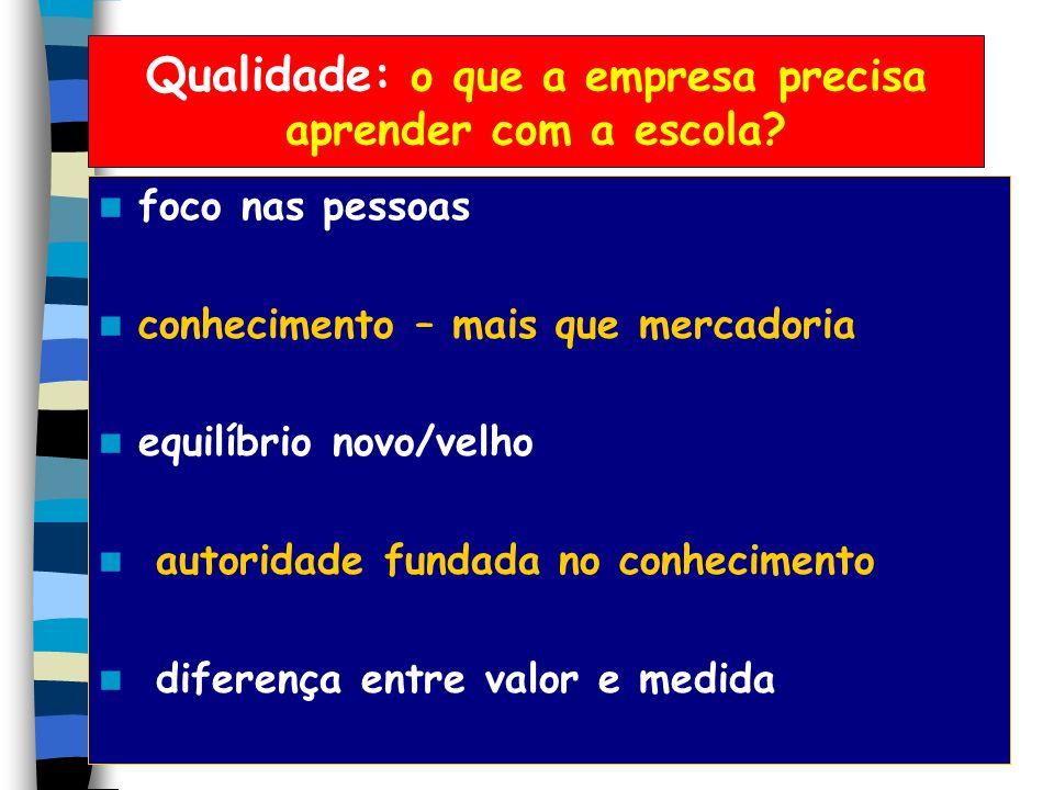 Qualidade: o que a escola precisa aprender com a empresa? foco no projeto equilíbrio - abstração/concretização uso da tecnologia - organização em rede