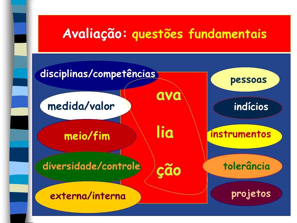 Avaliação: questões fundamentais instrumentos tolerância medida/valor disciplinas/competências meio/fim pessoas indícios tolerância projetos diversidade/controle externa/interna ava lia ção