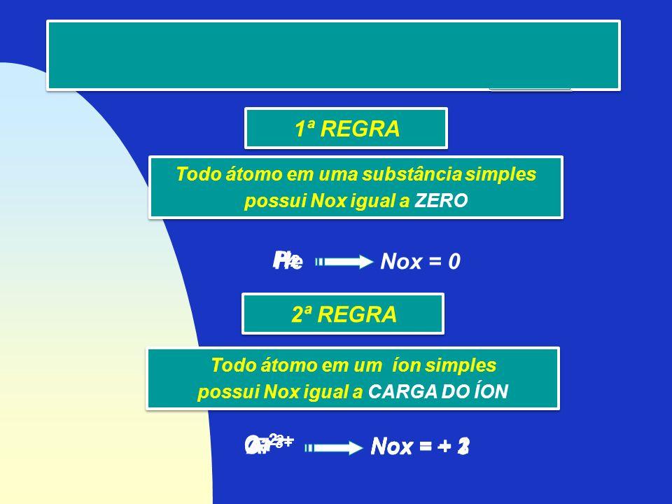 1ª REGRA Todo átomo em uma substância simples possui Nox igual a ZERO Todo átomo em uma substância simples possui Nox igual a ZERO H2H2 Nox = 0 P4P4 H