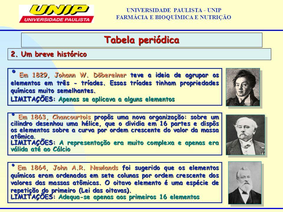 2. Um breve histórico Tabela periódica UNIVERSIDADE PAULISTA - UNIP FARMÁCIA E BIOQUÍMICA E NUTRIÇÃO Em 1829, Johann W. Döbereiner teve a ideia de agr