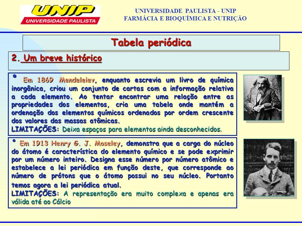 2. Um breve histórico Tabela periódica UNIVERSIDADE PAULISTA - UNIP FARMÁCIA E BIOQUÍMICA E NUTRIÇÃO Em 1869 Mendeleiev, enquanto escrevia um livro de