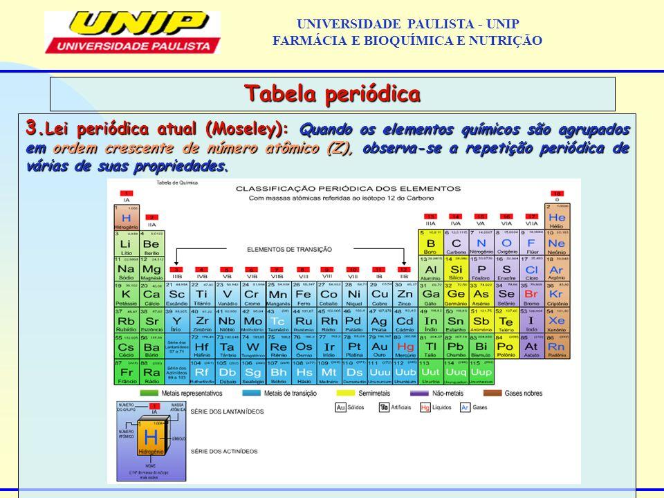 3. Lei periódica atual (Moseley): Quando os elementos químicos são agrupados em ordem crescente de número atômico (Z), observa-se a repetição periódic
