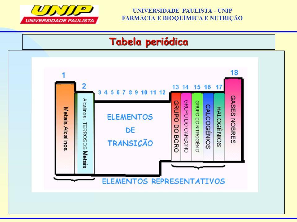 Tabela periódica UNIVERSIDADE PAULISTA - UNIP FARMÁCIA E BIOQUÍMICA E NUTRIÇÃO