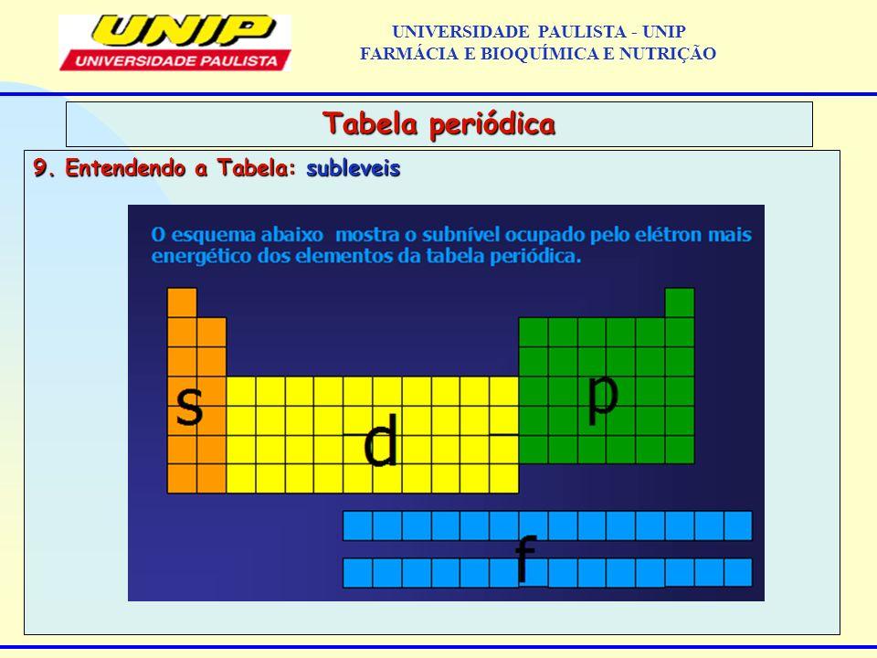 9. Entendendo a Tabela: subleveis Tabela periódica UNIVERSIDADE PAULISTA - UNIP FARMÁCIA E BIOQUÍMICA E NUTRIÇÃO
