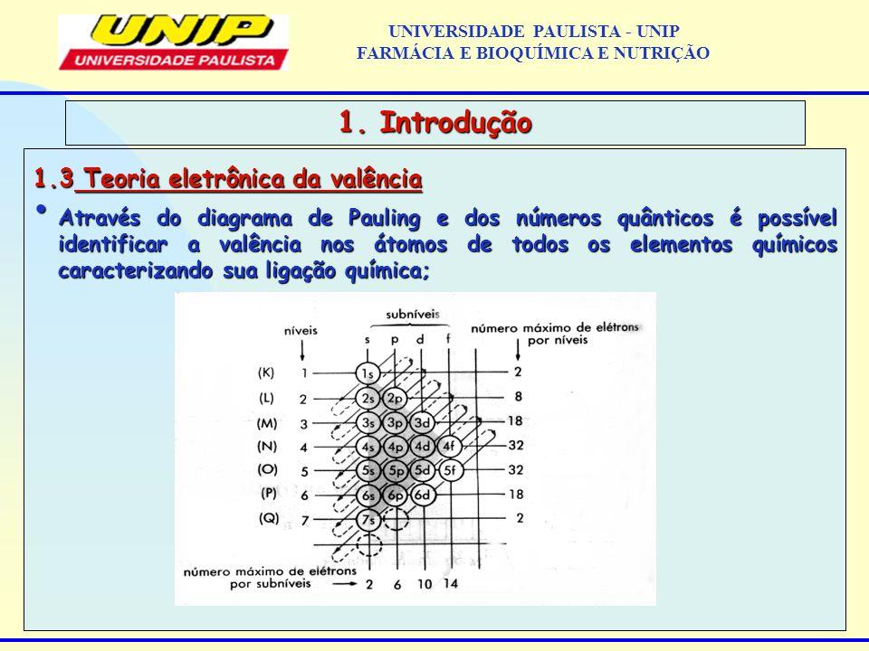 1.3 Teoria eletrônica da valência Através do diagrama de Pauling e dos números quânticos é possível identificar a valência nos átomos de todos os elem