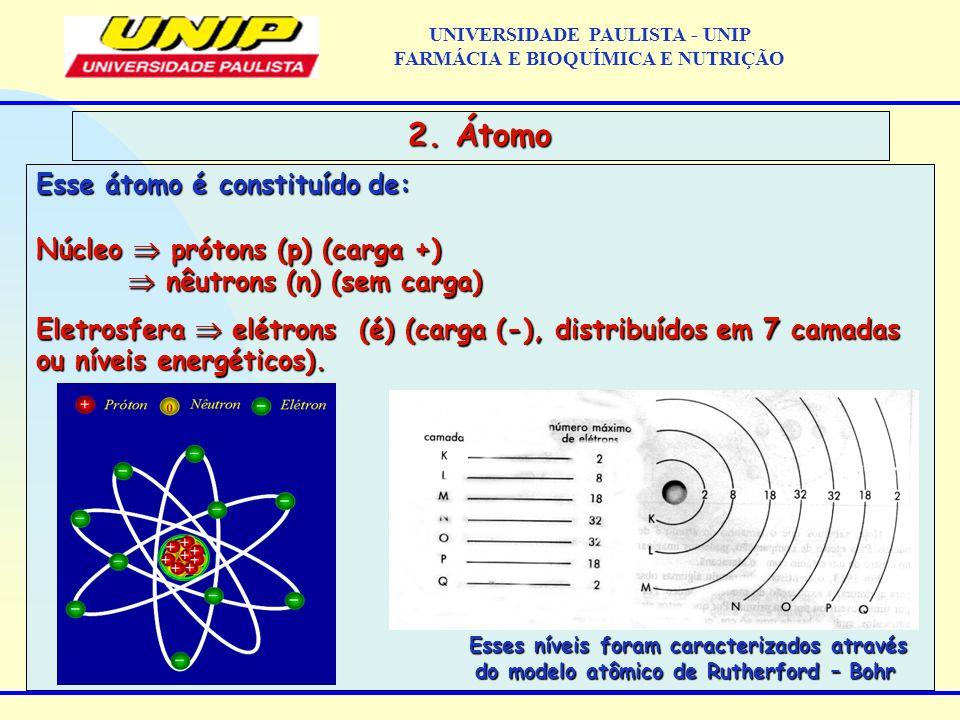Esse átomo é constituído de: Núcleo prótons (p) (carga +) nêutrons (n) (sem carga) nêutrons (n) (sem carga) Eletrosfera elétrons (é) (carga (-), distr