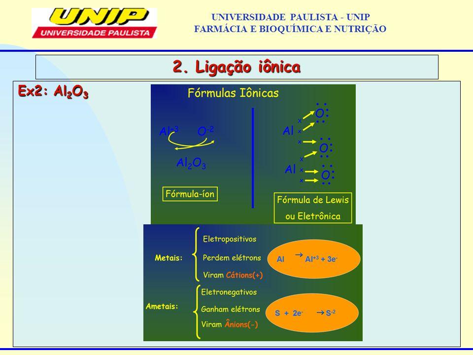 Ex2: Al 2 O 3 2. Ligação iônica UNIVERSIDADE PAULISTA - UNIP FARMÁCIA E BIOQUÍMICA E NUTRIÇÃO