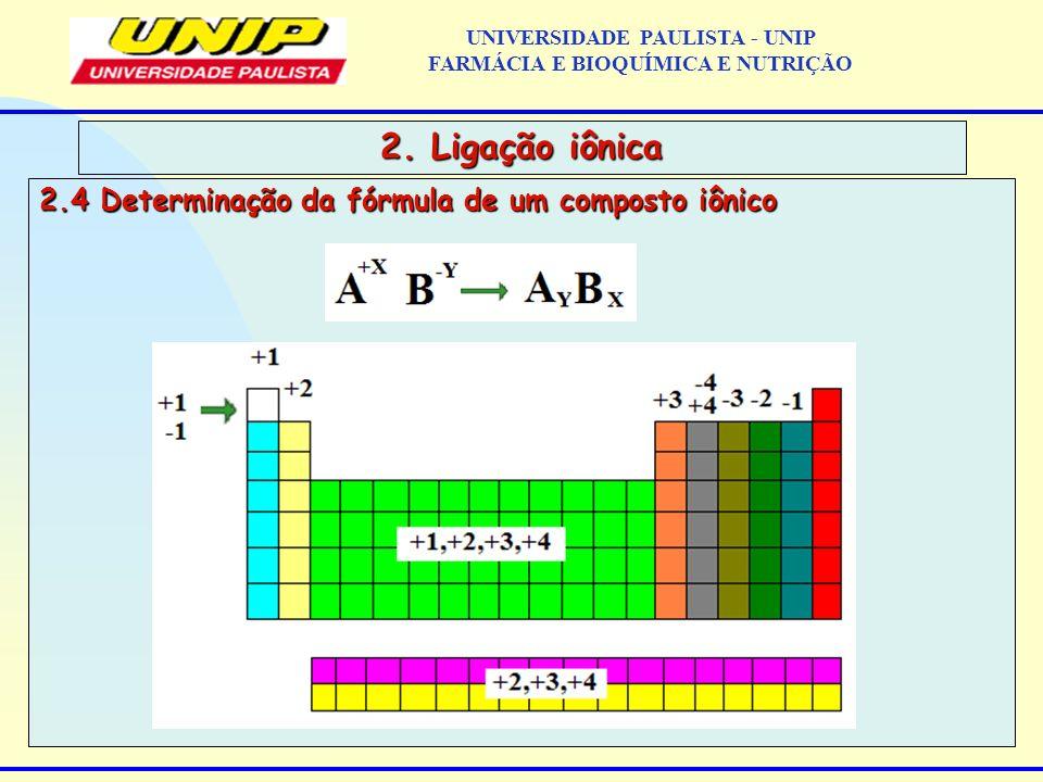 2.4 Determinação da fórmula de um composto iônico 2. Ligação iônica UNIVERSIDADE PAULISTA - UNIP FARMÁCIA E BIOQUÍMICA E NUTRIÇÃO