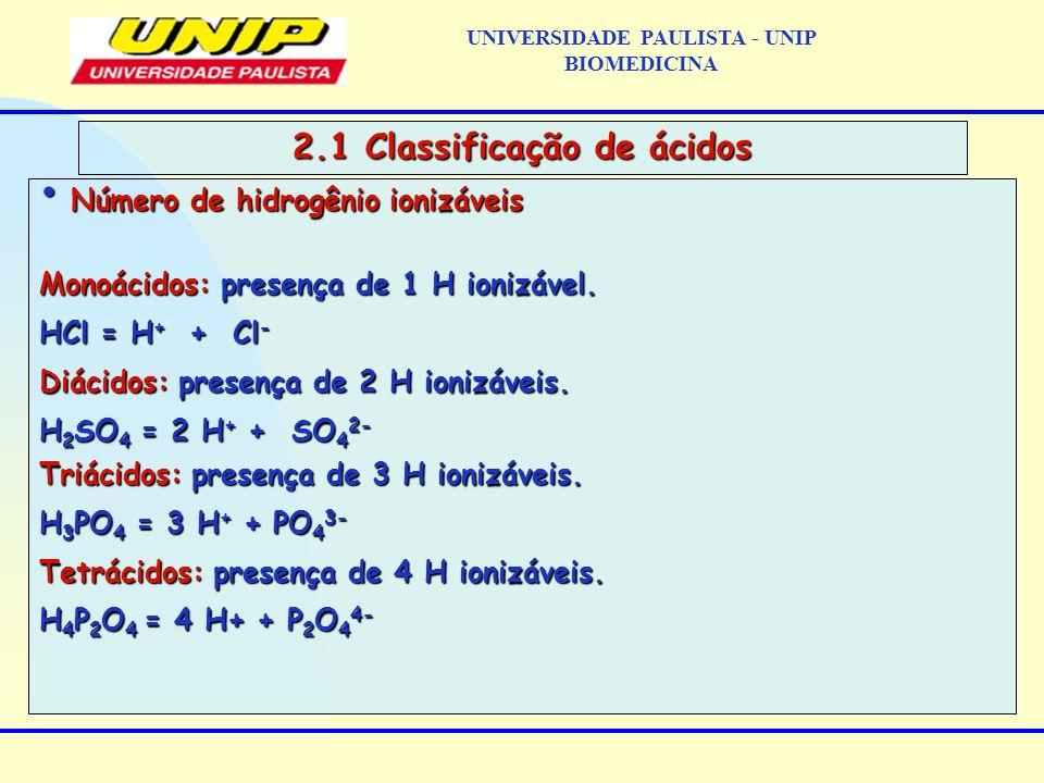 UNIVERSIDADE PAULISTA - UNIP BIOMEDICINA 2.1 Classificação de ácidos Número de hidrogênio ionizáveis Número de hidrogênio ionizáveis Monoácidos: prese