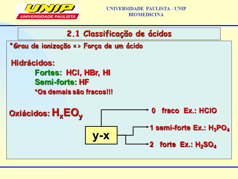 UNIVERSIDADE PAULISTA - UNIP BIOMEDICINA 2.1 Classificação de ácidos Grau de ionização => Força de um ácido Grau de ionização => Força de um ácido Hid