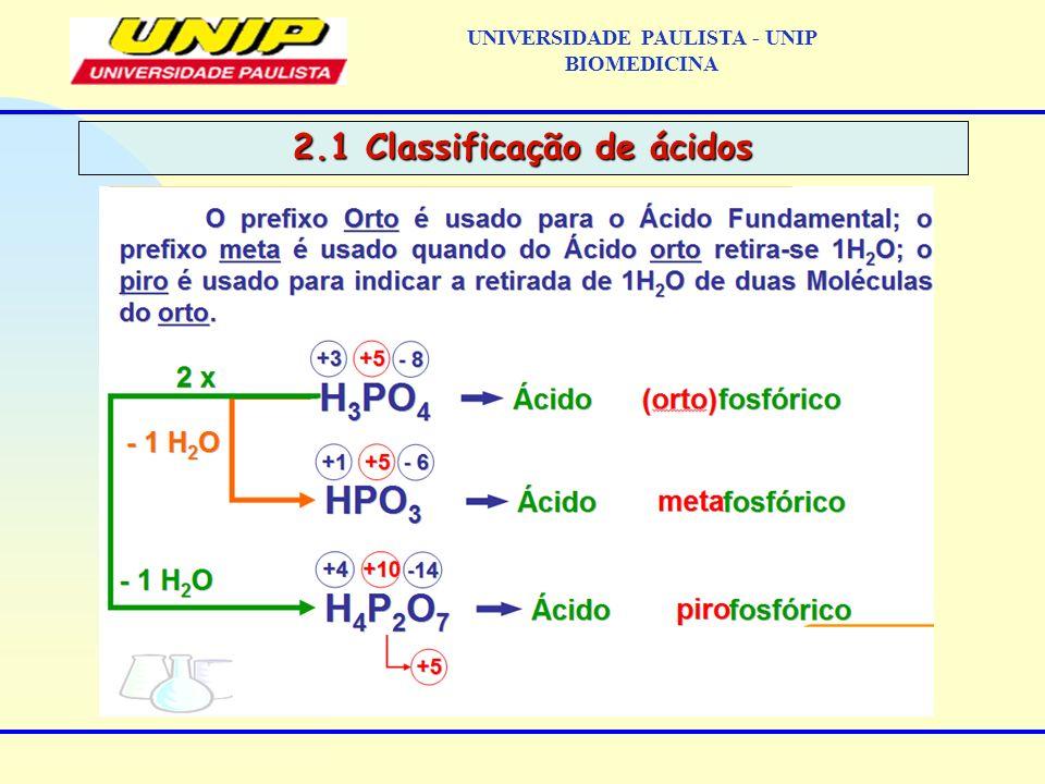 UNIVERSIDADE PAULISTA - UNIP BIOMEDICINA 2.1 Classificação de ácidos