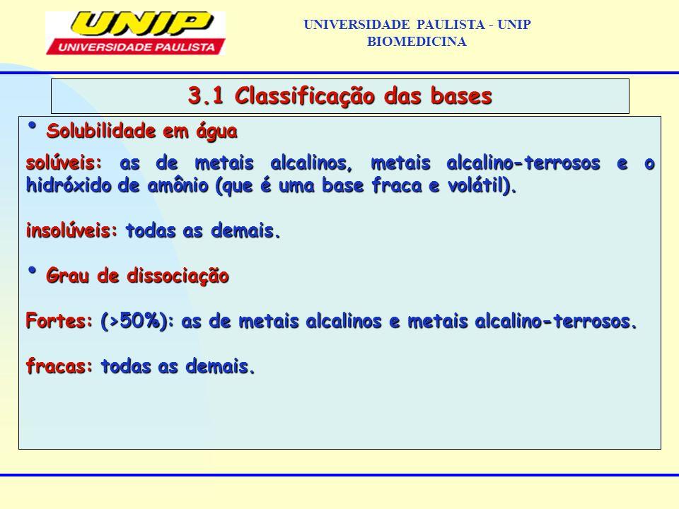 3.1 Classificação das bases UNIVERSIDADE PAULISTA - UNIP BIOMEDICINA Solubilidade em água Solubilidade em água solúveis: as de metais alcalinos, metai