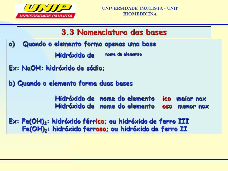 UNIVERSIDADE PAULISTA - UNIP BIOMEDICINA 3.3 Nomenclatura das bases a) Quando o elemento forma apenas uma base Hidróxido de nome do elemento Hidróxido