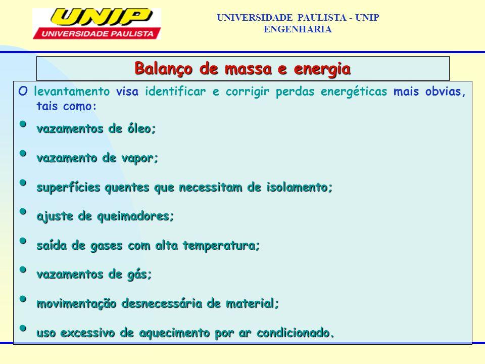 O levantamento visa identificar e corrigir perdas energéticas mais obvias, tais como: vazamentos de óleo; vazamentos de óleo; vazamento de vapor; vazamento de vapor; superfícies quentes que necessitam de isolamento; superfícies quentes que necessitam de isolamento; ajuste de queimadores; ajuste de queimadores; saída de gases com alta temperatura; saída de gases com alta temperatura; vazamentos de gás; vazamentos de gás; movimentação desnecessária de material; movimentação desnecessária de material; uso excessivo de aquecimento por ar condicionado.