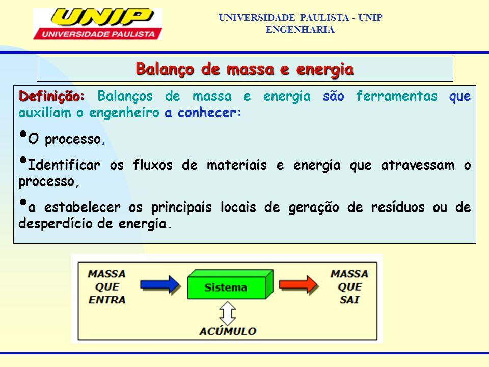 Definição: Definição: Balanços de massa e energia são ferramentas que auxiliam o engenheiro a conhecer: O processo, Identificar os fluxos de materiais e energia que atravessam o processo, a estabelecer os principais locais de geração de resíduos ou de desperdício de energia.