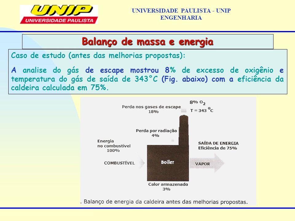 Caso de estudo (antes das melhorias propostas): A analise do gás de escape mostrou 8% de excesso de oxigênio e temperatura do gás de saída de 343°C (Fig.