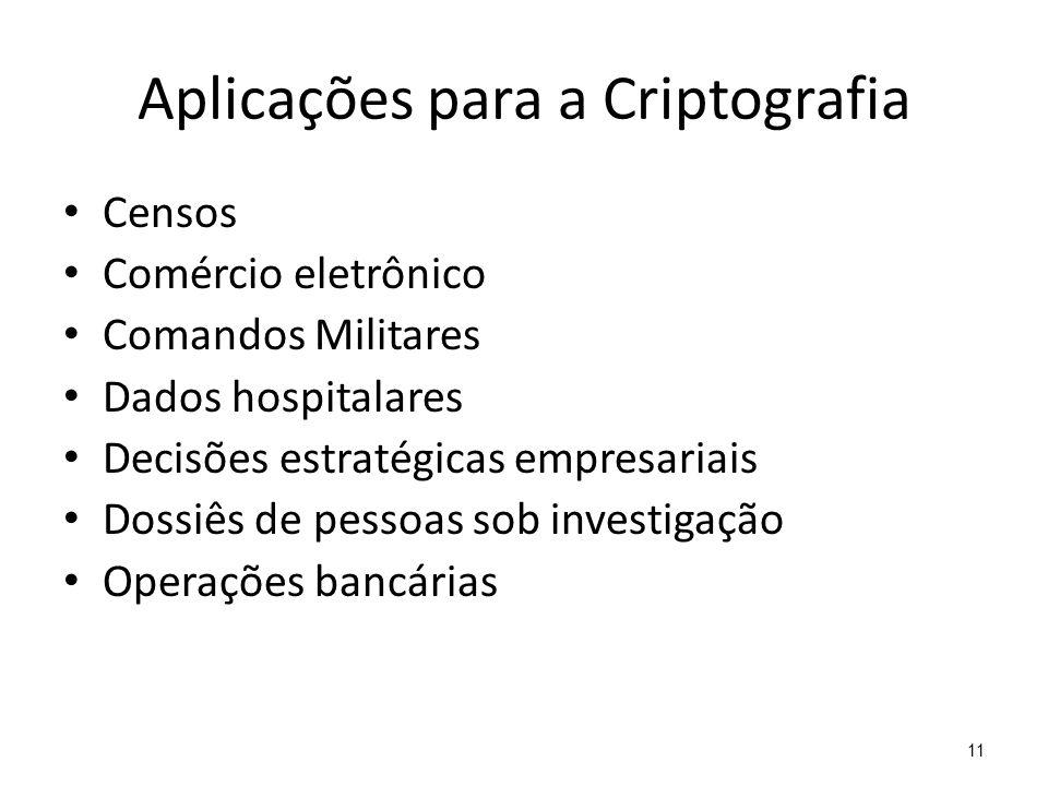 Aplicações para a Criptografia Censos Comércio eletrônico Comandos Militares Dados hospitalares Decisões estratégicas empresariais Dossiês de pessoas