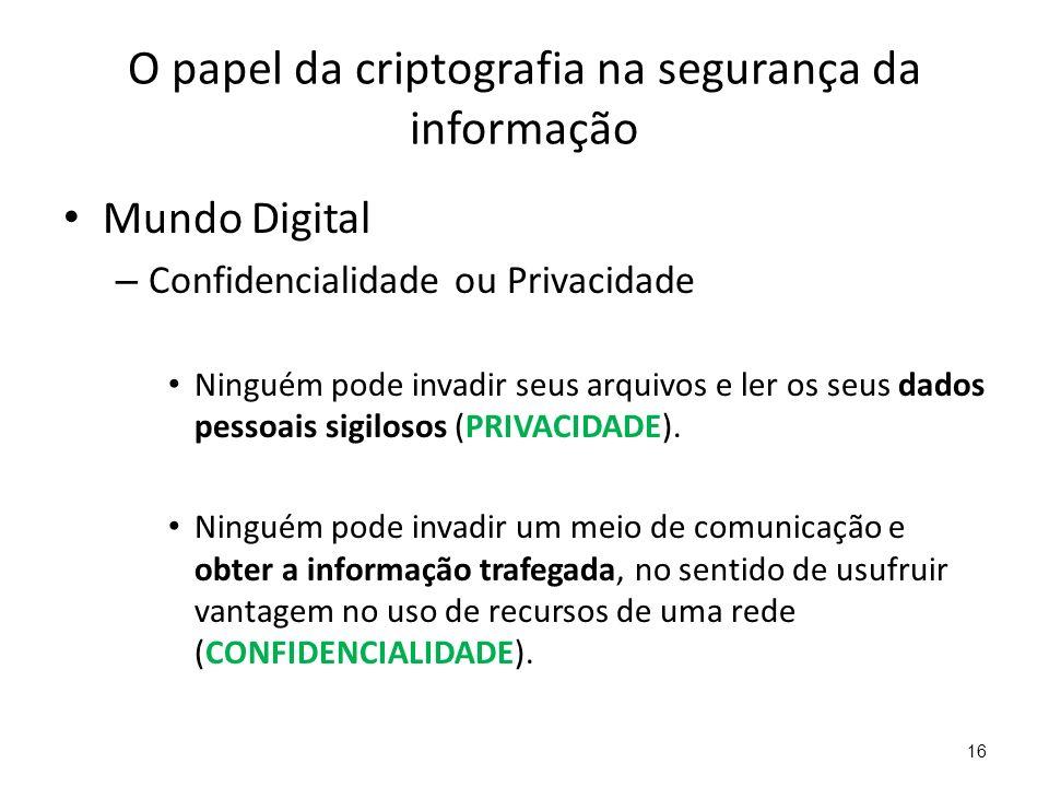O papel da criptografia na segurança da informação Mundo Digital – Confidencialidade ou Privacidade Ninguém pode invadir seus arquivos e ler os seus d