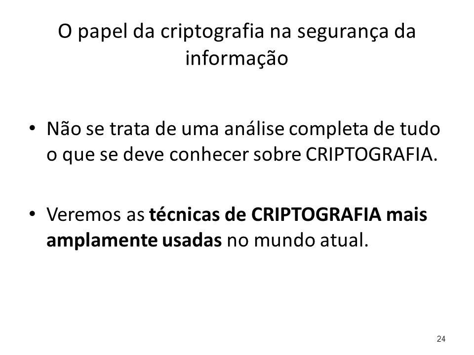 O papel da criptografia na segurança da informação Não se trata de uma análise completa de tudo o que se deve conhecer sobre CRIPTOGRAFIA. Veremos as
