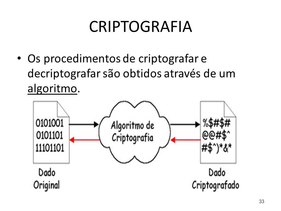 CRIPTOGRAFIA Os procedimentos de criptografar e decriptografar são obtidos através de um algoritmo. 33