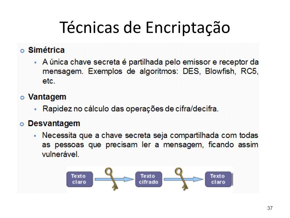 Técnicas de Encriptação 37