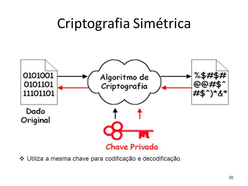 Criptografia Simétrica 38 Utiliza a mesma chave para codificação e decodificação.