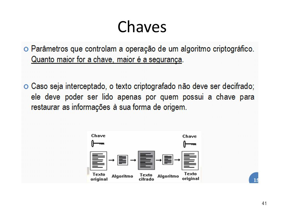 Chaves 41