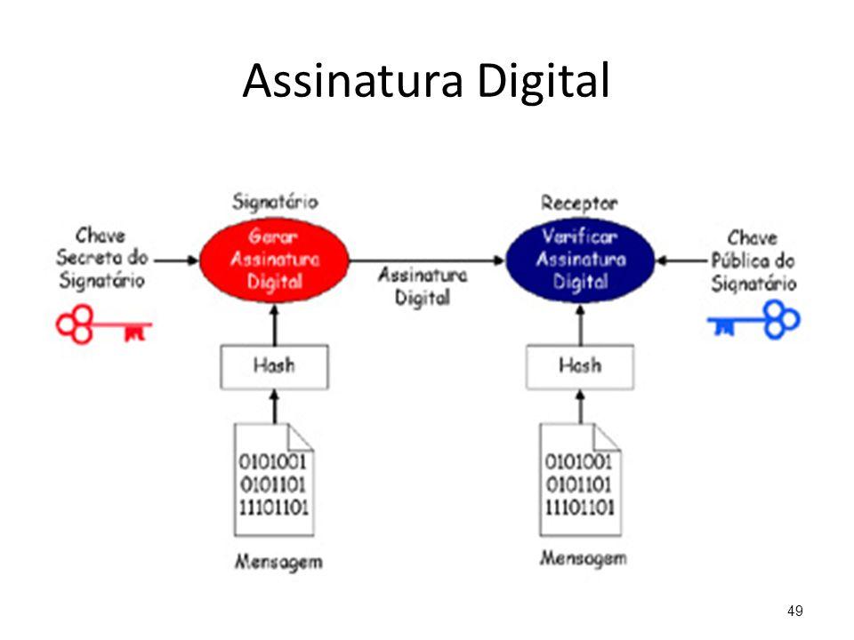Assinatura Digital 49