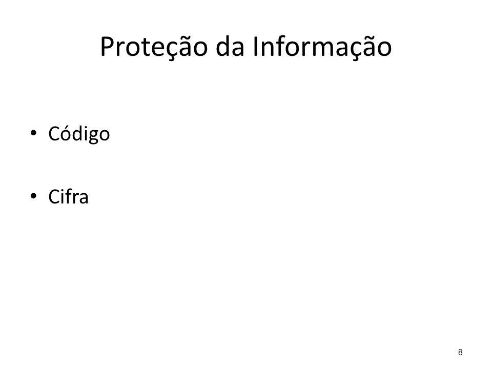 Criptografia Uma das ferramentas mais importantes para a segurança da informação é a CRIPTOGRAFIA.