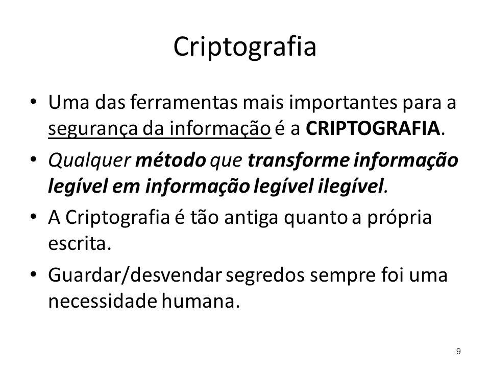 Criptografia Uma das ferramentas mais importantes para a segurança da informação é a CRIPTOGRAFIA. Qualquer método que transforme informação legível e