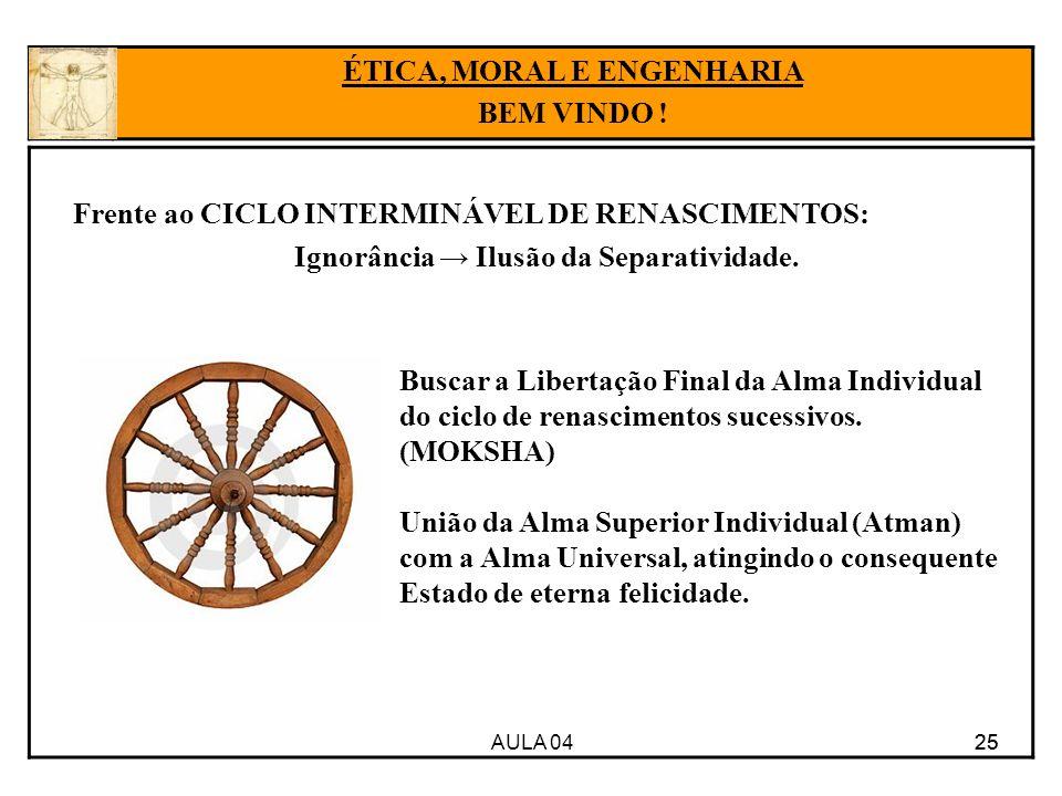 AULA 04 25 Frente ao CICLO INTERMINÁVEL DE RENASCIMENTOS: Ignorância Ilusão da Separatividade. 25 ÉTICA, MORAL E ENGENHARIA BEM VINDO ! Buscar a Liber