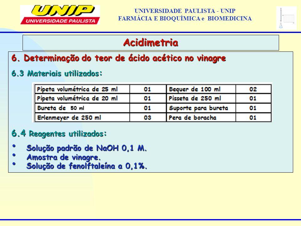 6. Determinação do teor de ácido acético no vinagre 6.3 Materiais utilizados : 6.4 Reagentes utilizados : Solução padrão de NaOH 0,1 M. Solução padrão