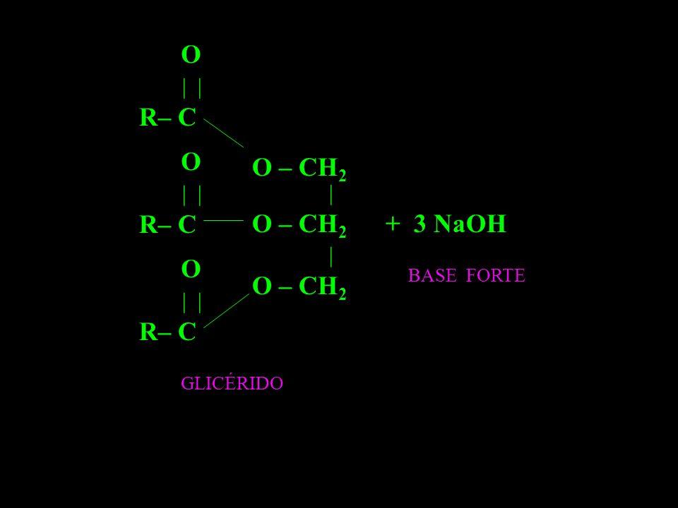 R– C | O R– C | O R– C | O O – CH 2 | | + 3 NaOH GLICÉRIDO BASE FORTE