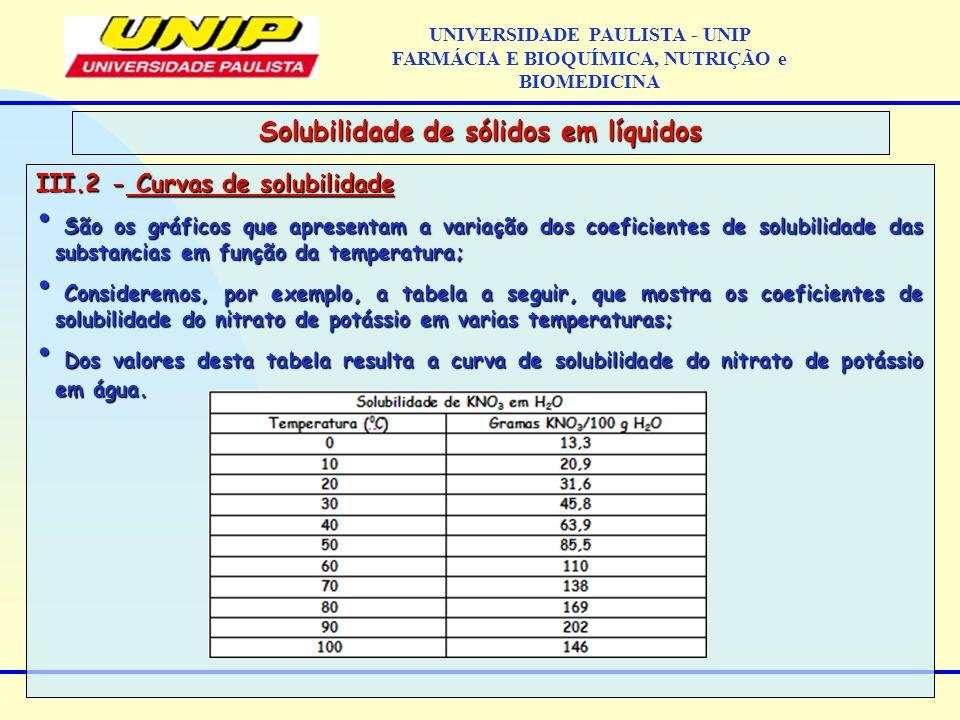 III.2 - Curvas de solubilidade São os gráficos que apresentam a variação dos coeficientes de solubilidade das substancias em função da temperatura; Sã