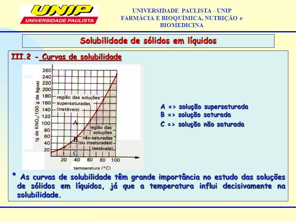 III.2 - Curvas de solubilidade As curvas de solubilidade têm grande importância no estudo das soluções de sólidos em líquidos, já que a temperatura in