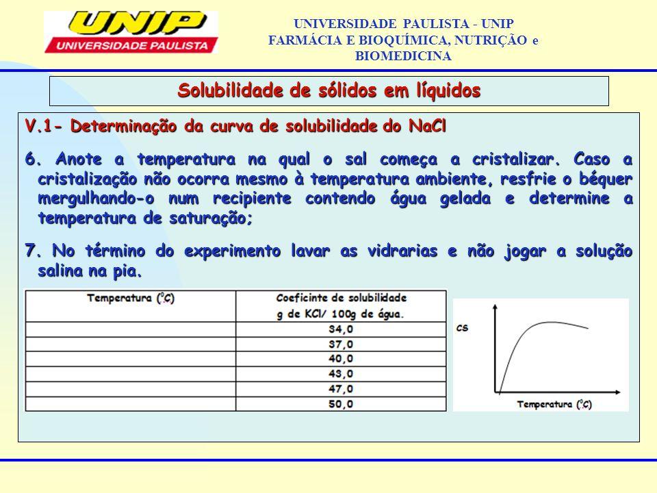 V.1- Determinação da curva de solubilidade do NaCl 6. Anote a temperatura na qual o sal começa a cristalizar. Caso a cristalização não ocorra mesmo à