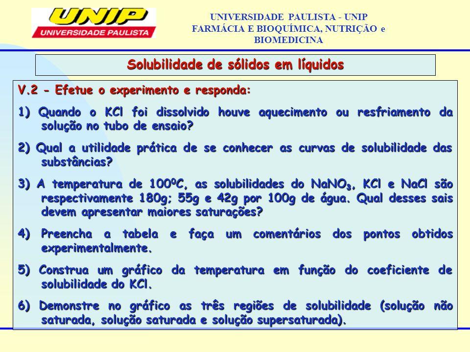 V.2 - Efetue o experimento e responda: 1) Quando o KCl foi dissolvido houve aquecimento ou resfriamento da solução no tubo de ensaio? 2) Qual a utilid