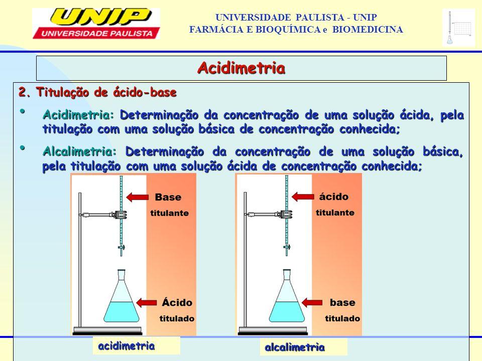 2. Titulação de ácido-base Acidimetria: Determinação da concentração de uma solução ácida, pela titulação com uma solução básica de concentração conhe