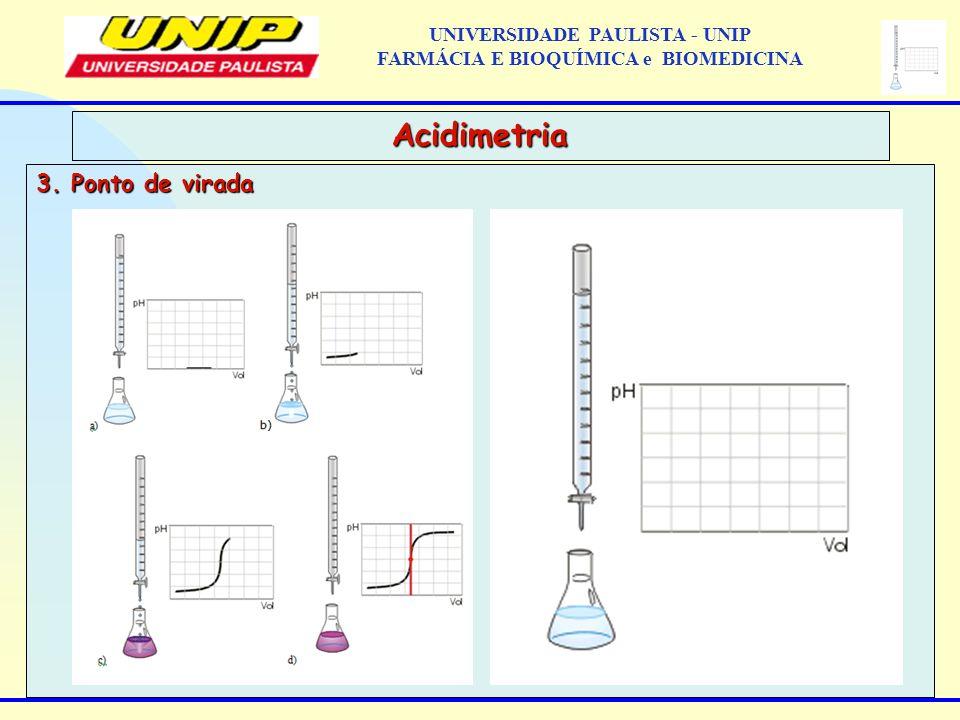 3. Ponto de virada Acidimetria UNIVERSIDADE PAULISTA - UNIP FARMÁCIA E BIOQUÍMICA e BIOMEDICINA