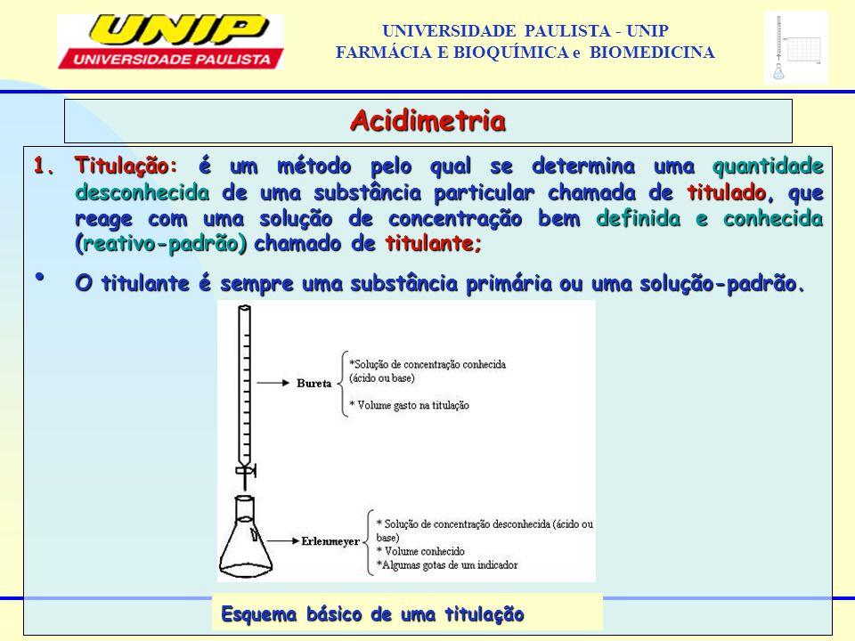 1. Titulação: é um método pelo qual se determina uma quantidade desconhecida de uma substância particular chamada de titulado, que reage com uma soluç