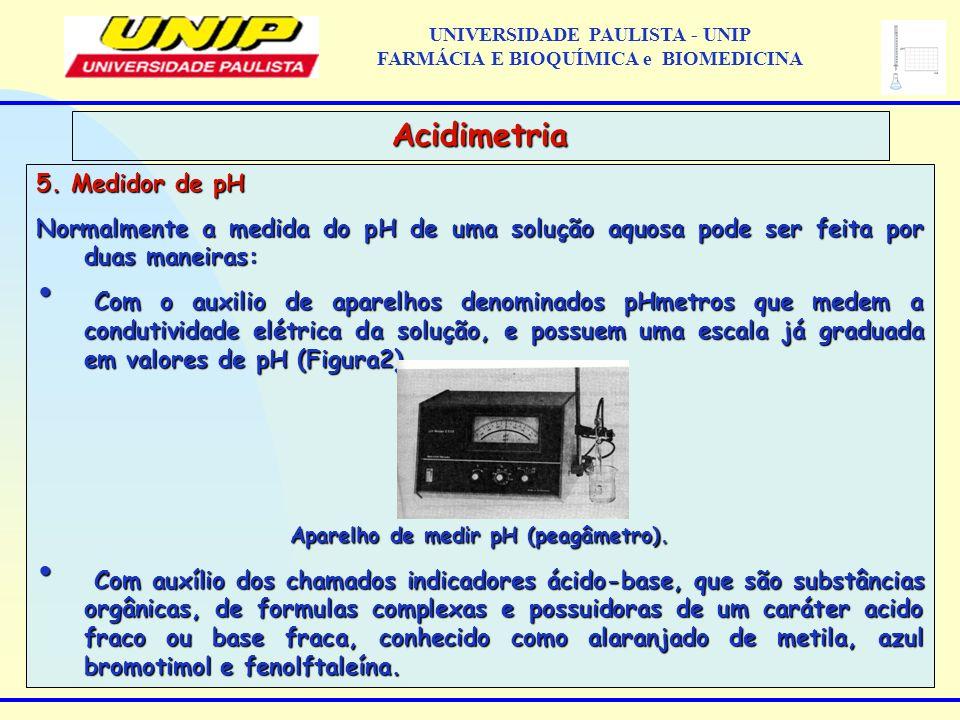 5. Medidor de pH Normalmente a medida do pH de uma solução aquosa pode ser feita por duas maneiras: Com o auxilio de aparelhos denominados pHmetros qu