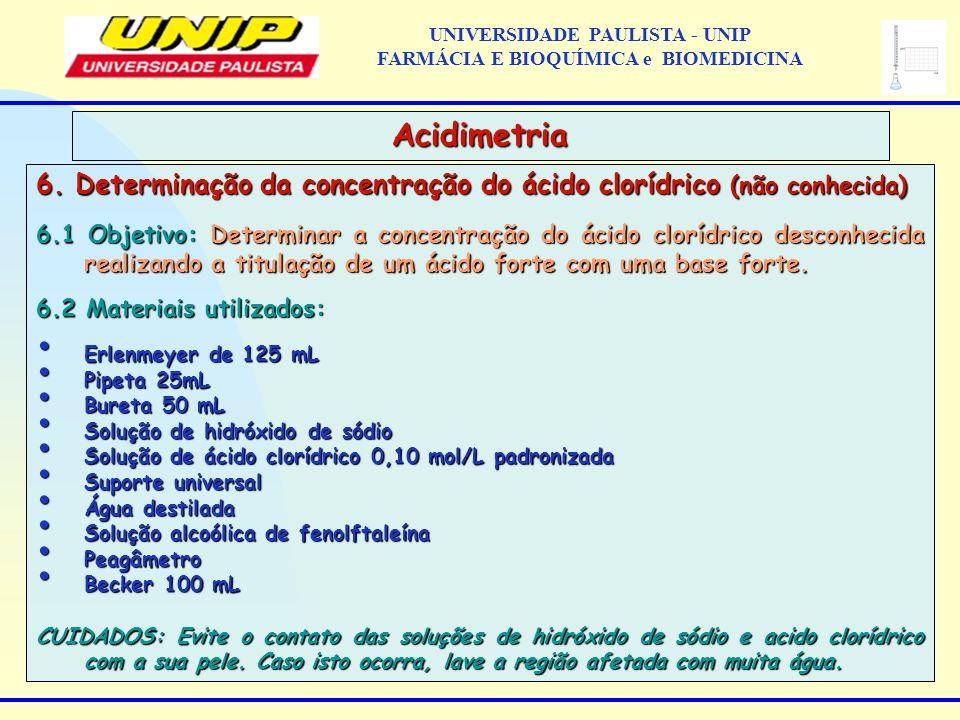 6. Determinação da concentração do ácido clorídrico (não conhecida) 6.1 Objetivo: Determinar a concentração do ácido clorídrico desconhecida realizand