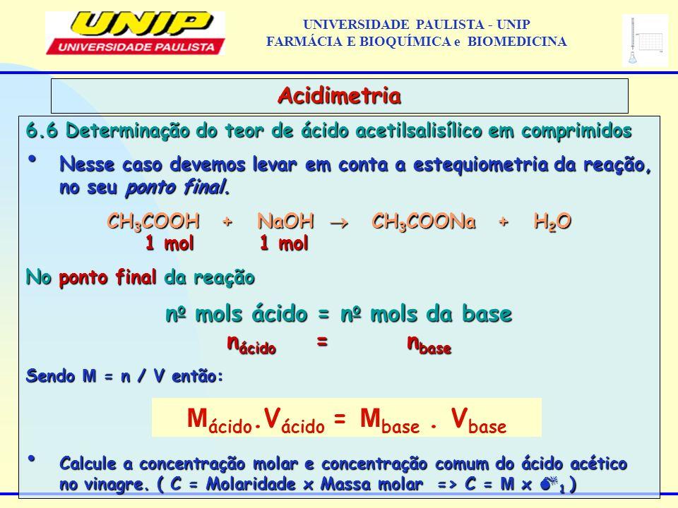 6.6 Determinação do teor de ácido acetilsalisílico em comprimidos Nesse caso devemos levar em conta a estequiometria da reação, no seu ponto final. Ne