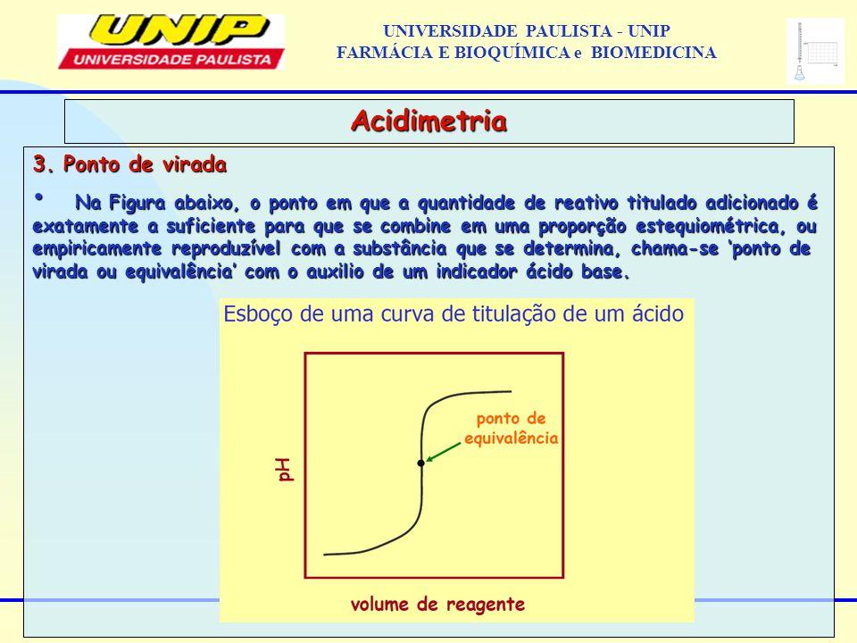 3. Ponto de virada Na Figura abaixo, o ponto em que a quantidade de reativo titulado adicionado é Na Figura abaixo, o ponto em que a quantidade de rea