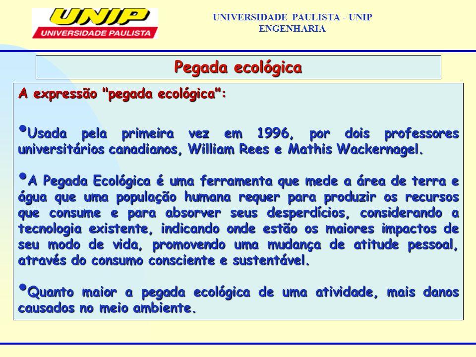 Porquê estudar a pegada ecológica.