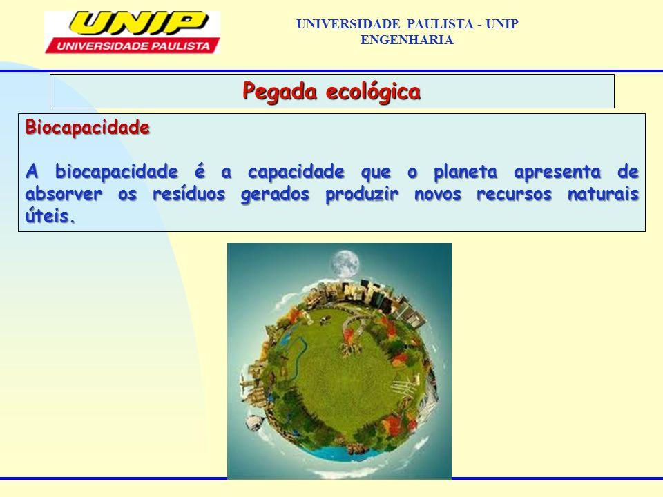 Biocapacidade A biocapacidade é a capacidade que o planeta apresenta de absorver os resíduos gerados produzir novos recursos naturais úteis. Pegada ec